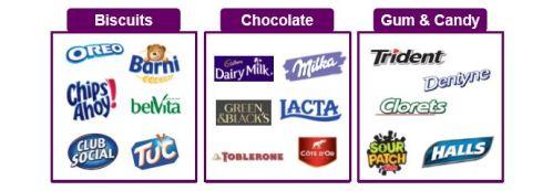 mondelez snack categories