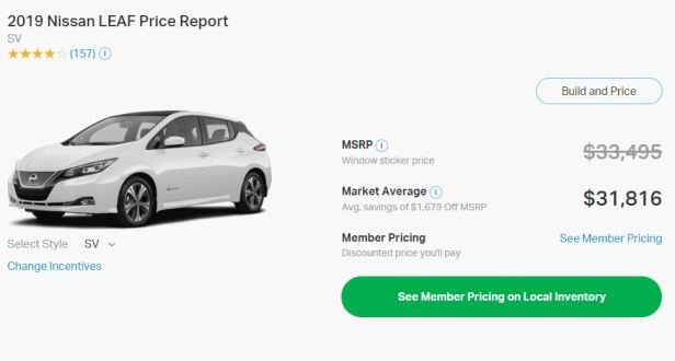 Consumer Reports buy car buying service review: Worth it?