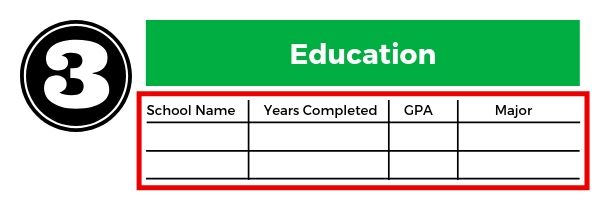 How to fill out the education section of a job application