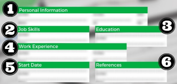 Job application: Understanding the different sections and how to fill it out