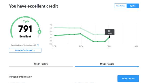 Credit Karma Credit Report