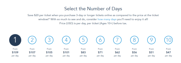 disney ticket per day prices