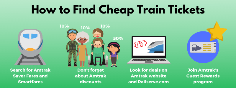 How to book train tickets