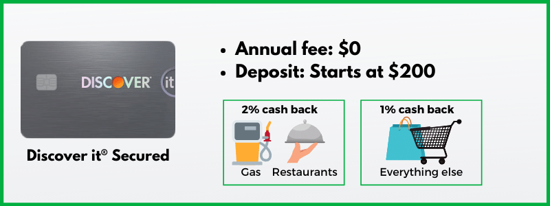 Discover it Secured offers cash back opportunities.