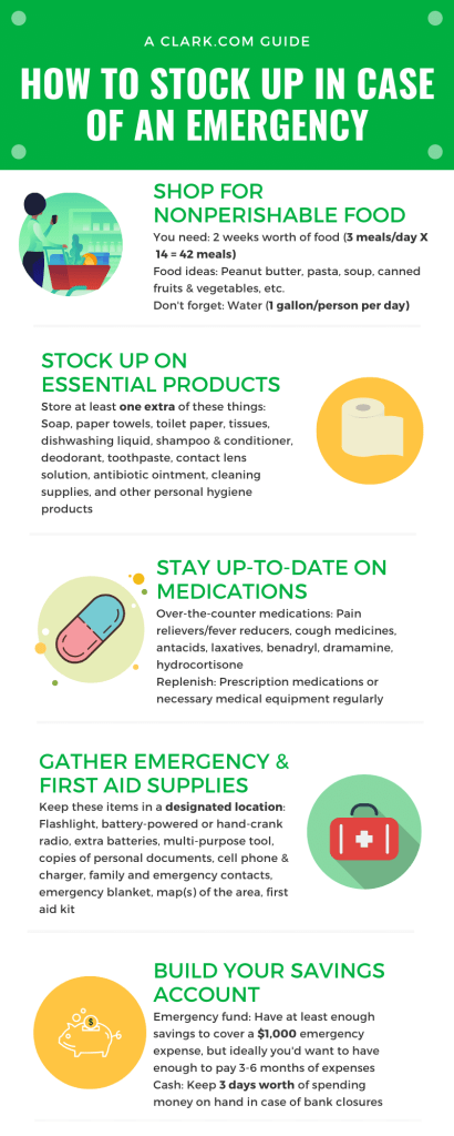 Emergency Stock Up Steps