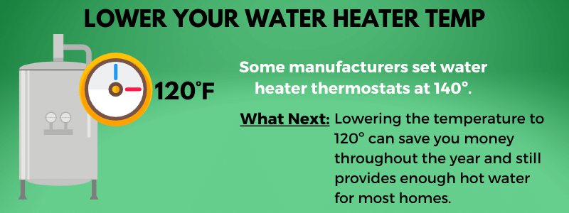Insulate your water heater