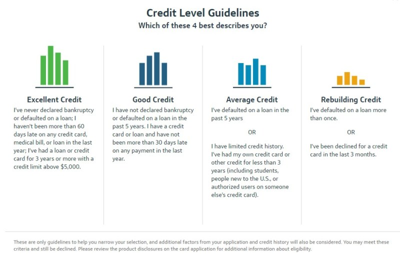 Capital One puts its credit reports guidelines on its website.