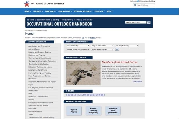 U.S. Bureau of Labor Statistics Occupational Outlook Handbook