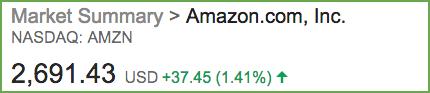 Amazon stock quote