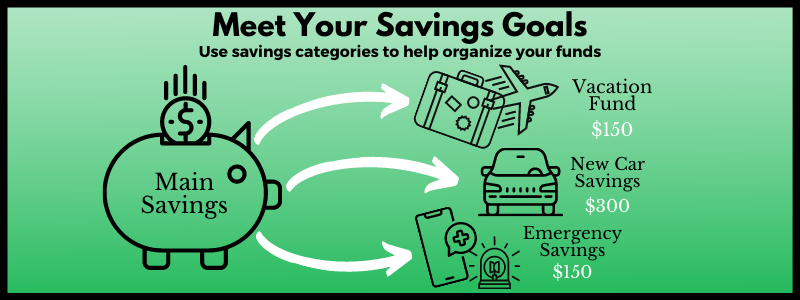 Clark thinks you should separate your savings account into specific goals.
