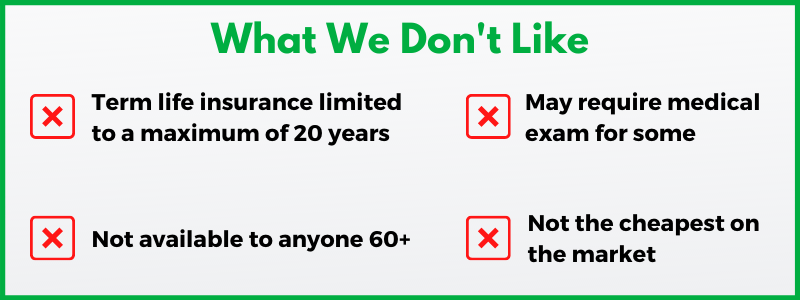Fabric's term life insurance product tops out at 20 years.