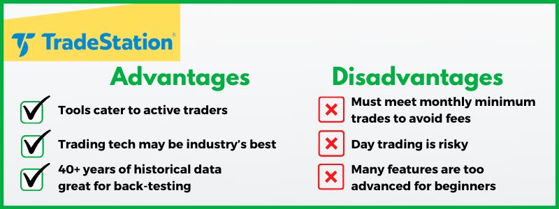 TradeStation is an investment platform that caters to active traders and day traders.