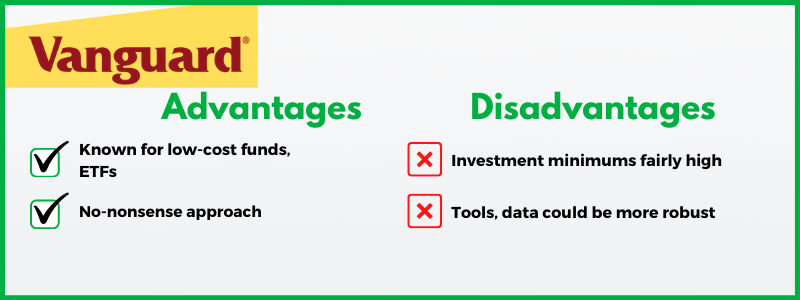 Vanguard is the leader in low-cost, self-directed investing for ETFs and mutual funds.