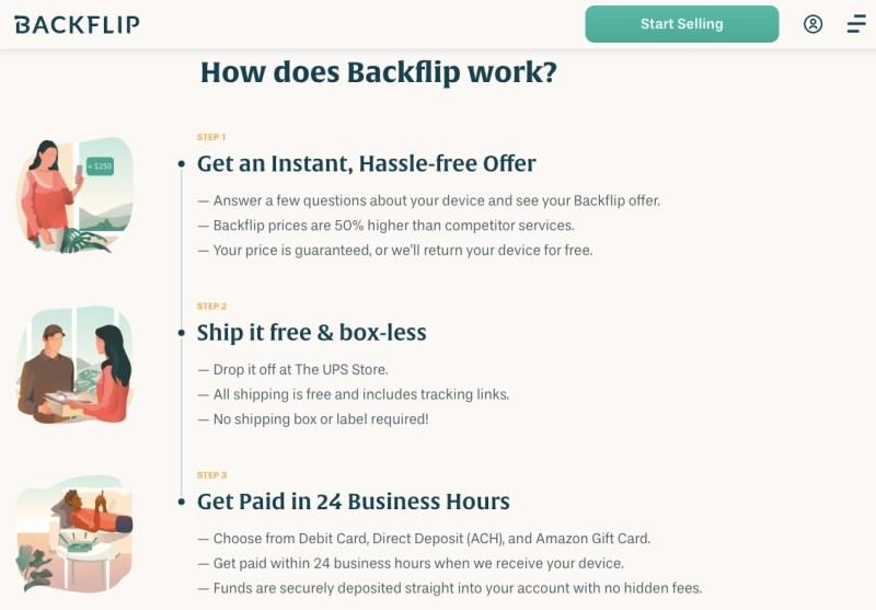 How does Backflip work?