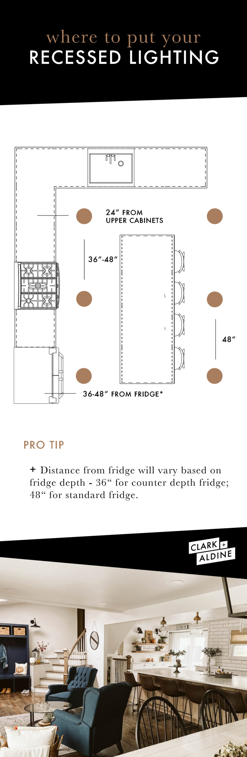 how to place your recessed lighting