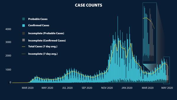 washington covid cases