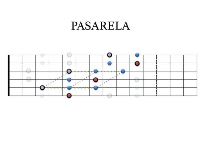 7c Pasarela