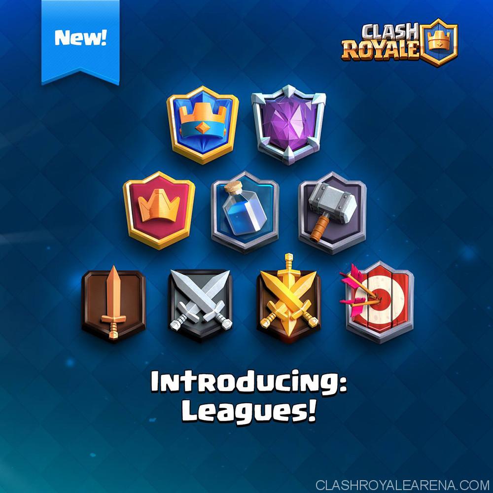 Clash Royale Leagues