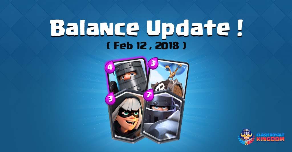 Balance Change (12 February 2018)
