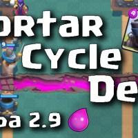 Mortar Cycle Deck
