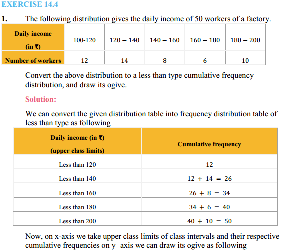NCERT Solutions for Class 10 Maths Chapter 14 Statistics Ex 14.4 1