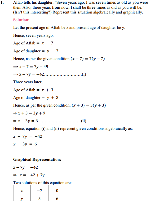 NCERT Solutions for Class 10 Maths Chapter 3 Pair of Linear Equations in Two Variables Ex 3.1 1