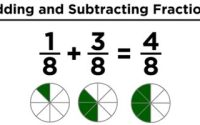 https://classbasic.com/2019/10/22/smase-asei-pdsi-method-on-addition-and-subtraction-of-fractions/