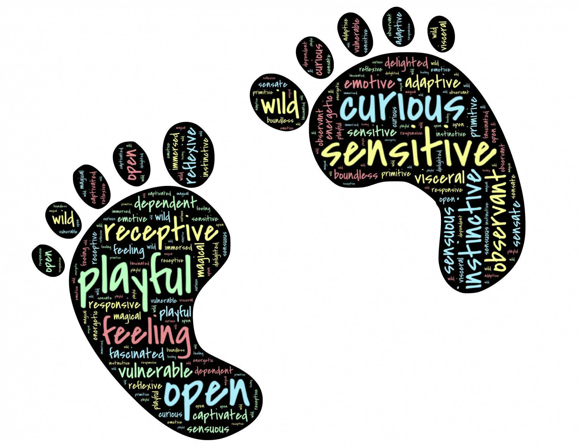 Teaching Digital Footprint Common Sense