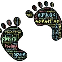 Teaching Digital Footprint Common Sense