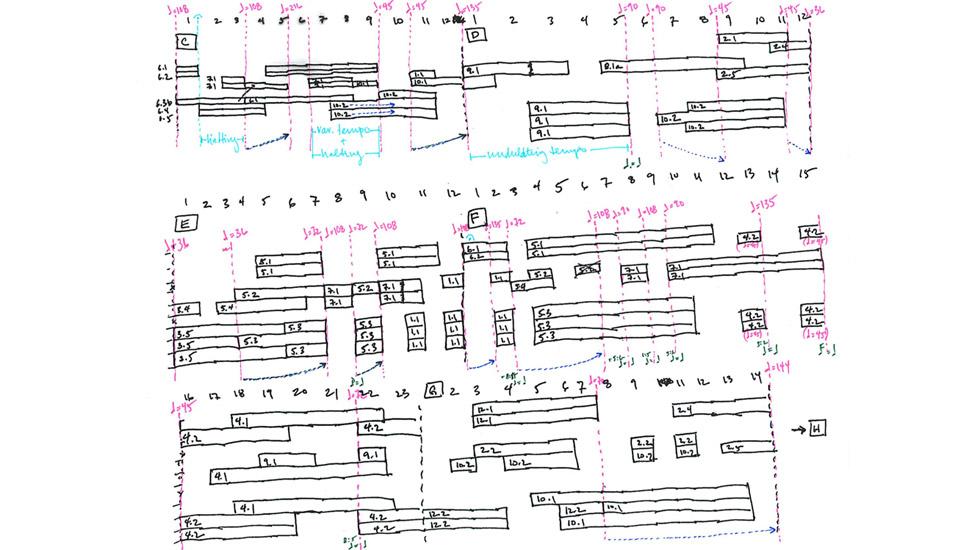 Sketches for Krummzeit (2014) for seven players - Trevor Bača