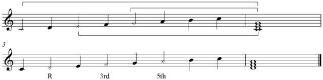 Major Scale Triads