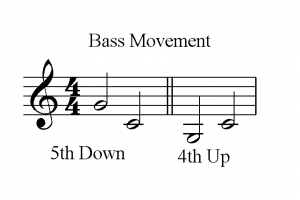 Bass voice leading