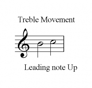 Leading Note voice leading
