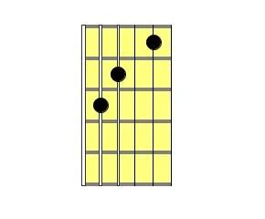 C shape Chord