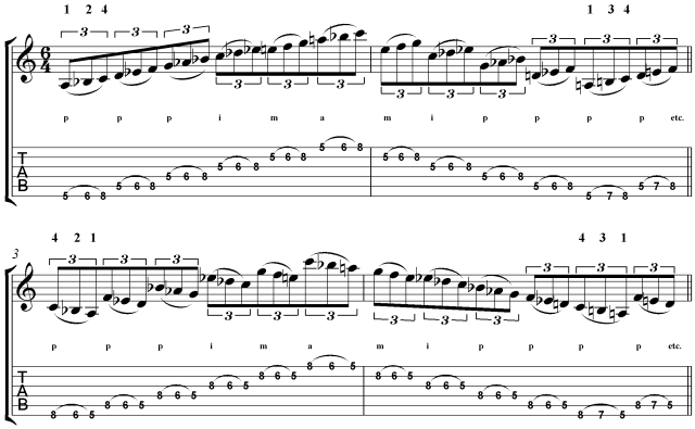 classical guitar Master Micro study 3 both hands study
