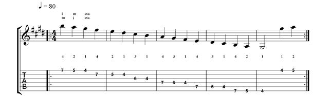 Villa-Lobos Scales Micro study 1c Notes