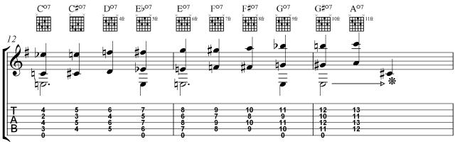 how to learn Villa-Lobos etude no. 6