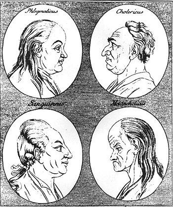 Illustration of four temperaments