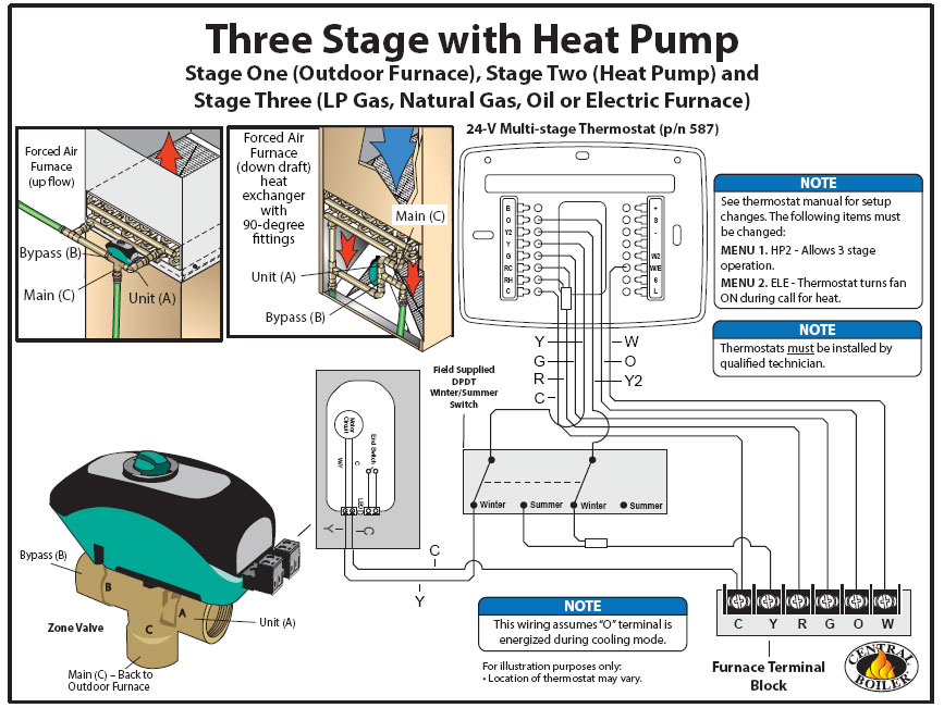 the comfort of plumbing system essay It's a key question if you're looking to get a new air conditioning system: what's the difference between a heat pump and central air system both of them rely.