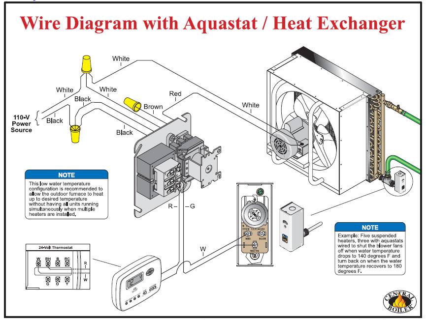 luxaire air conditioning wiring diagram rheem air