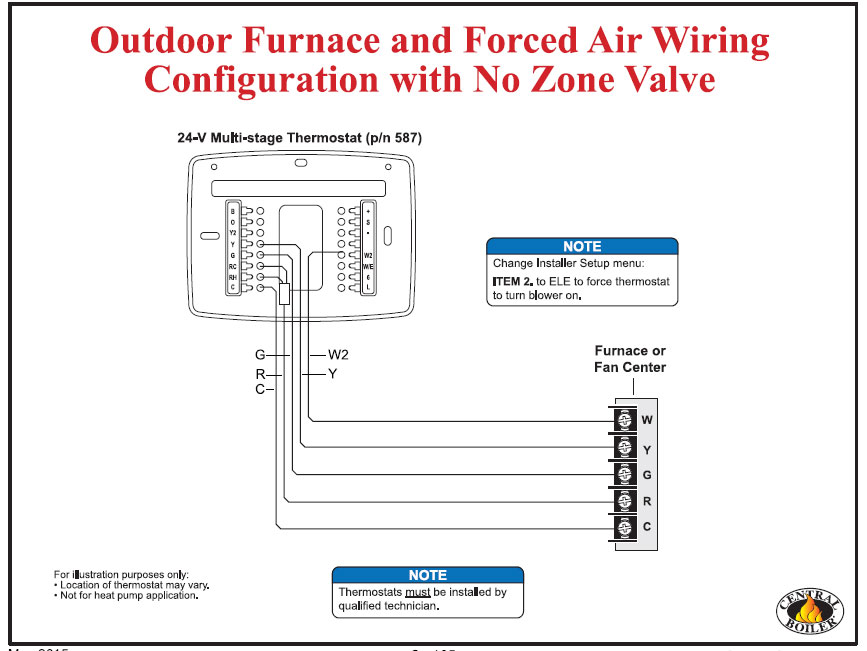 system and wiring classic comfort heating & supply home furnace wiring diagram gas furnace wiring diagram force #36