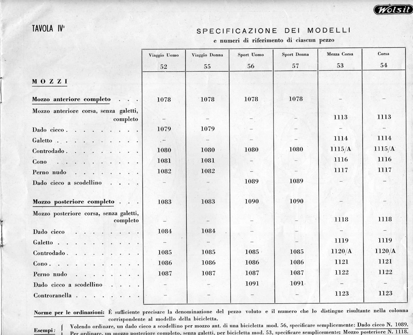 C Wolsit Parts Catalogue