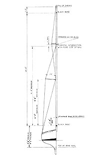 XOD-Cross-section