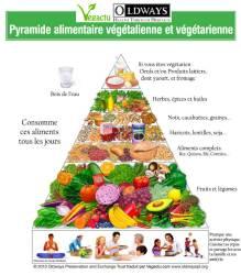 Manger végétarien sans carence, nos conseils à suivre