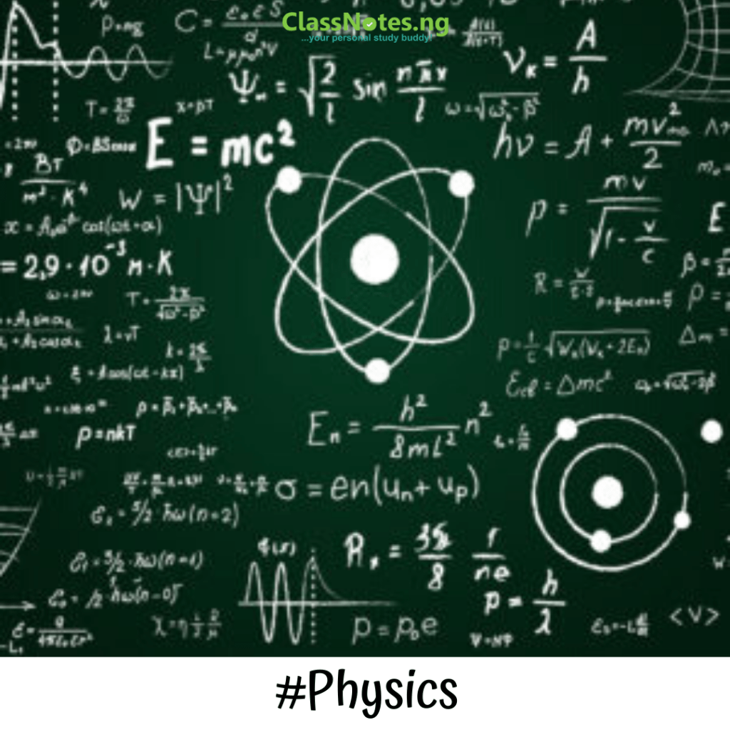 Physics class notes