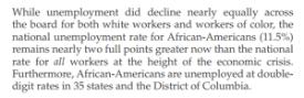 Black Unemployment Rate Graphic
