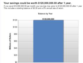collective-savings-1-yr-50-dollars-per-month