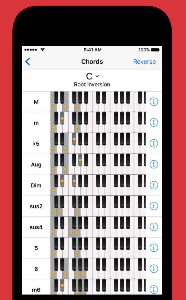 Piano Chords and Scales App for iPad Musicians - Class ...