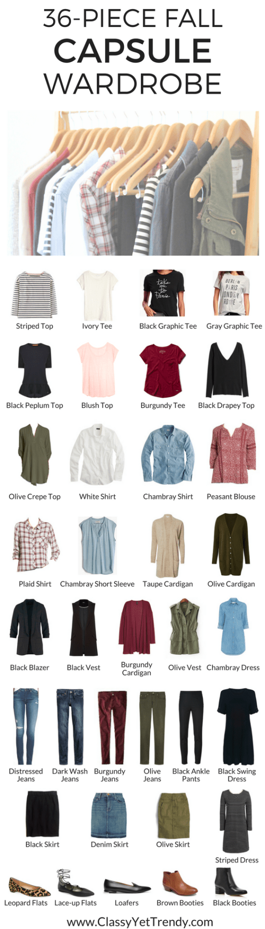 36 Piece Fall 2016 Capsule Wardrobe