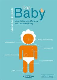 Das Baby - Inbetriebnahme_Wartung und Instandhaltung